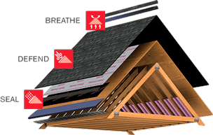 RoofLayersBreatheDenfendSeal